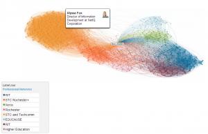 Graphical representation of Ben Woelk's LinkedIn Network.